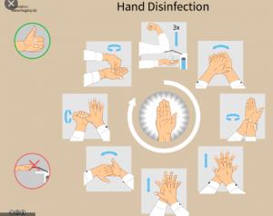 higijena ruku